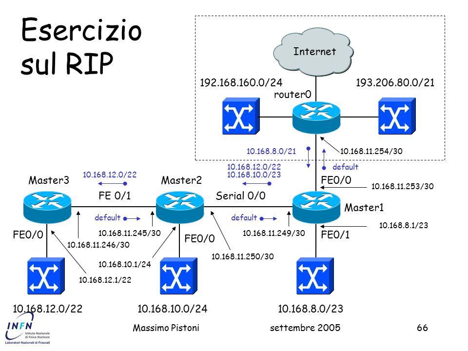 Esercizio sul RIP Internet 192.168.160.0/24 193.206.80.0/21 router0