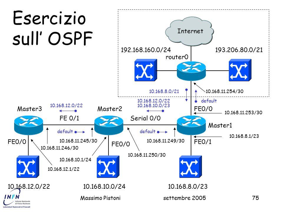 Esercizio sull' OSPF Internet 192.168.160.0/24 193.206.80.0/21 router0