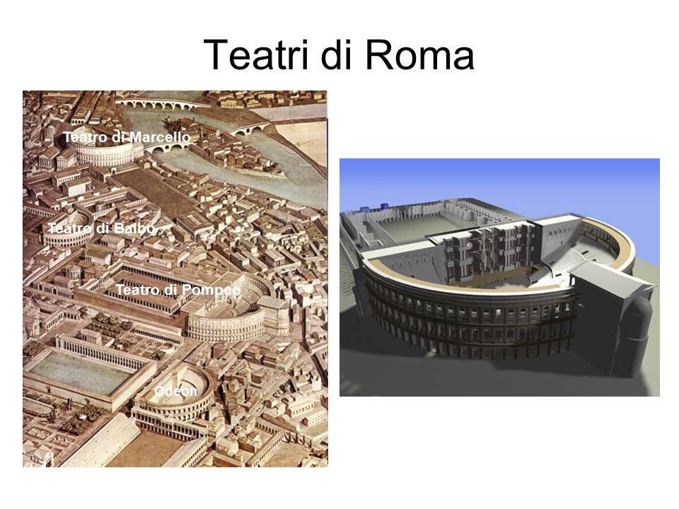Teatri di Roma Teatro di Marcello Teatro di Balbo Teatro di Pompeo