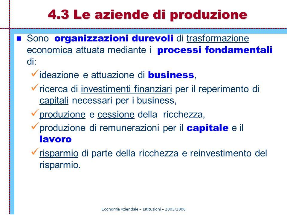 4.3 Le aziende di produzione