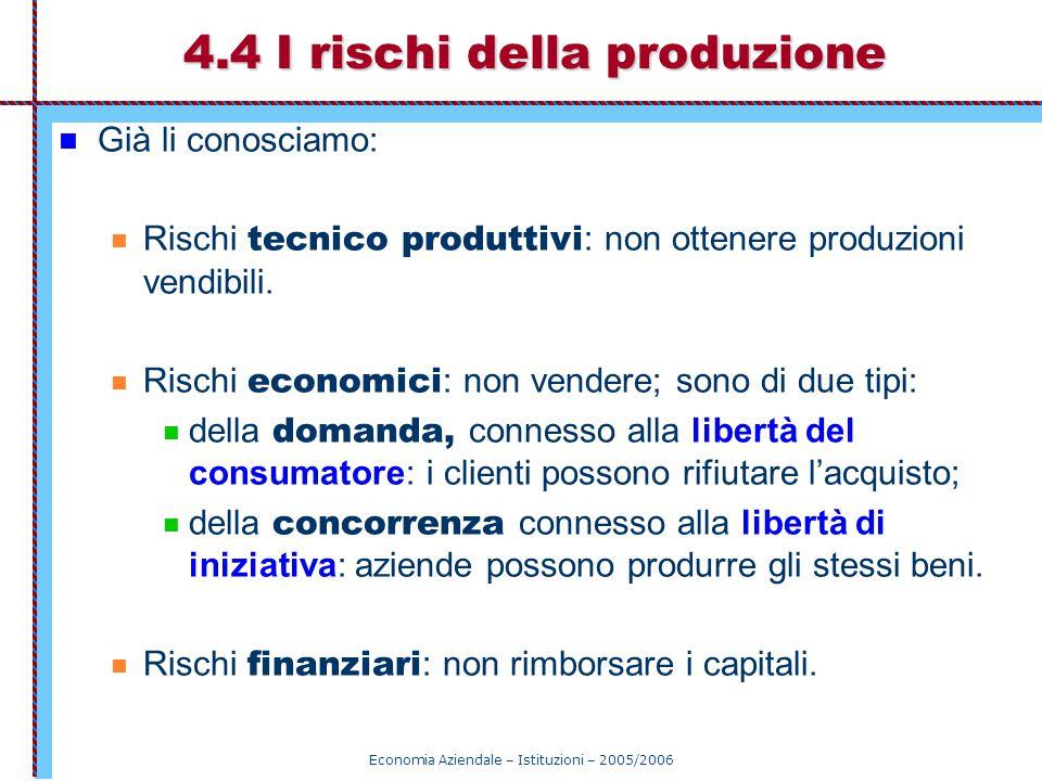 4.4 I rischi della produzione