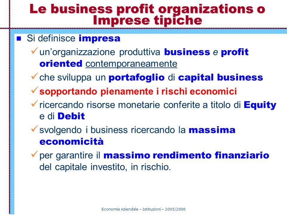 Le business profit organizations o Imprese tipiche