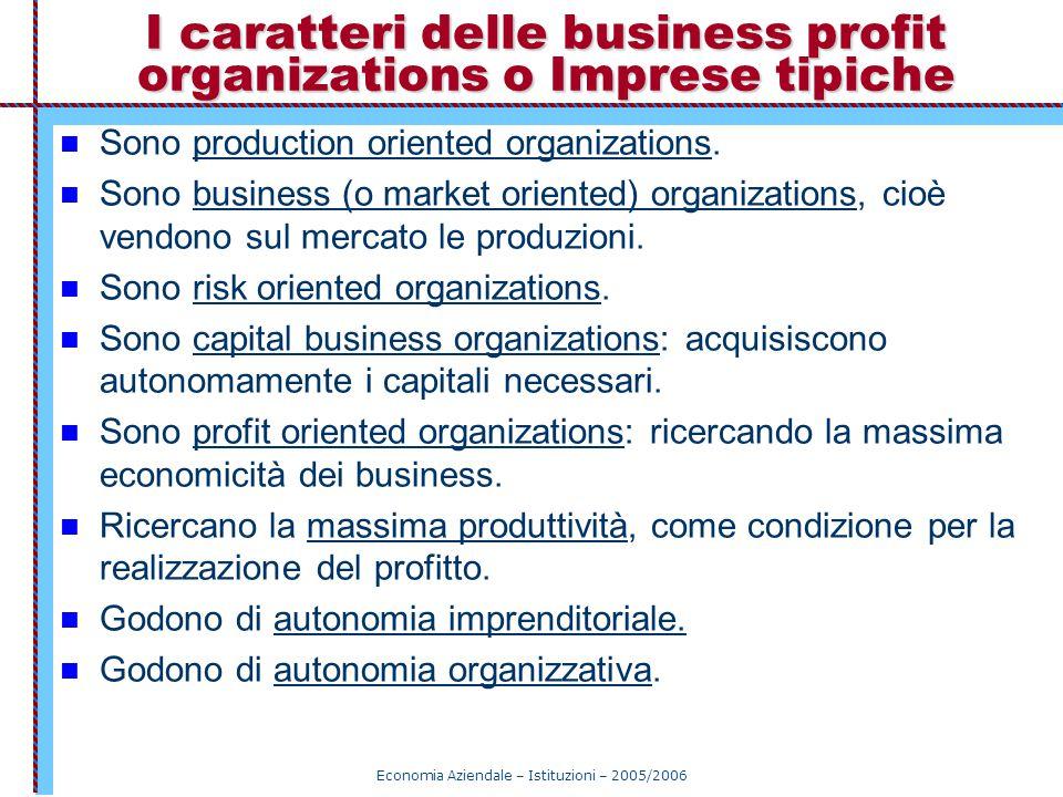 I caratteri delle business profit organizations o Imprese tipiche
