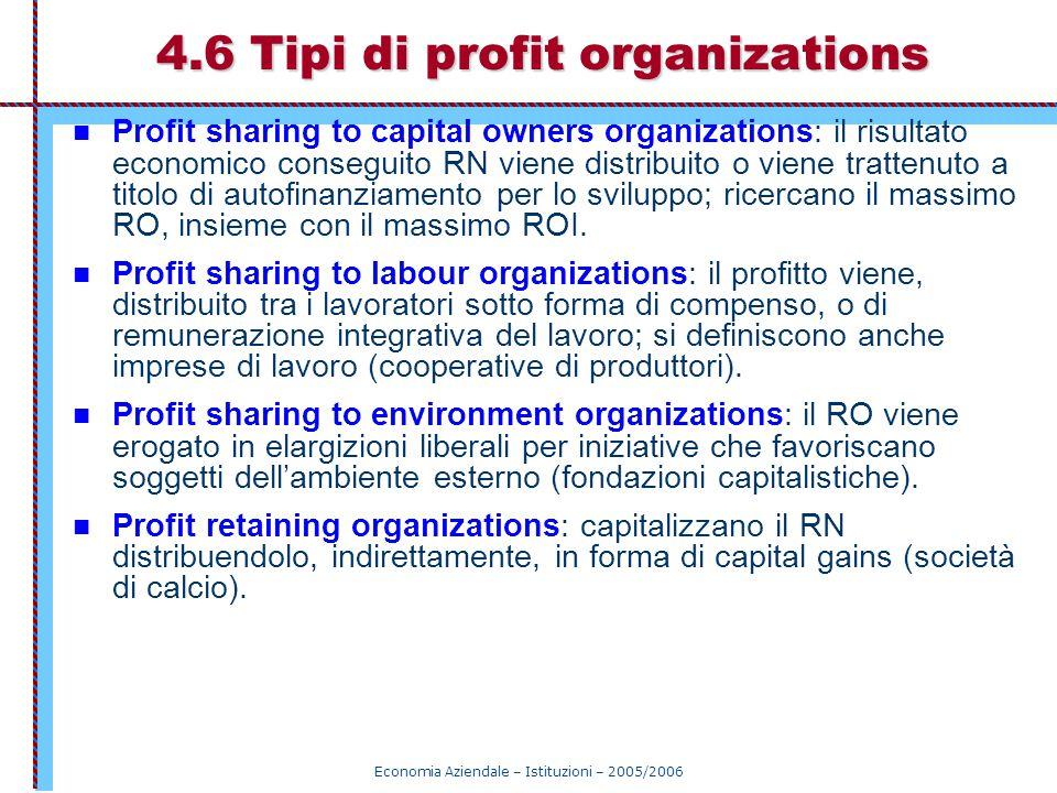 4.6 Tipi di profit organizations