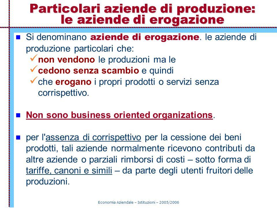 Particolari aziende di produzione: le aziende di erogazione