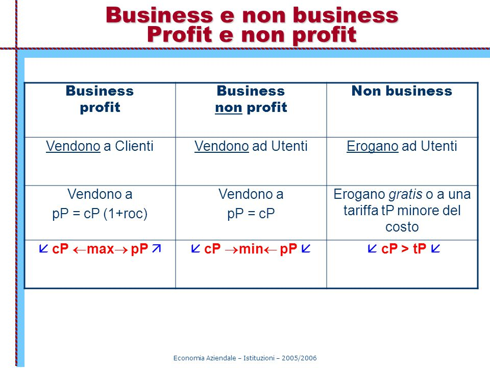 Business e non business Profit e non profit