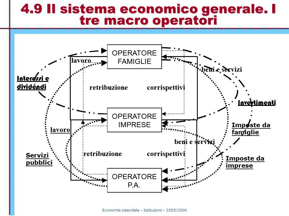 4.9 Il sistema economico generale. I tre macro operatori