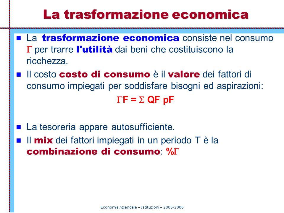 La trasformazione economica