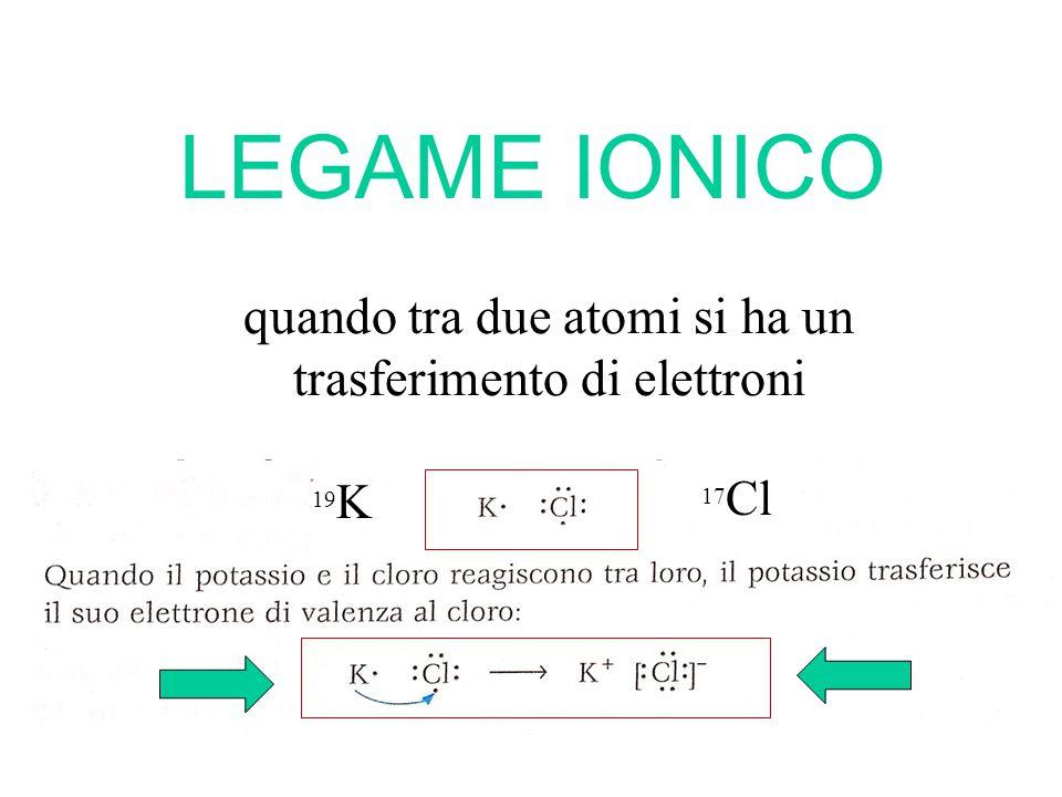quando tra due atomi si ha un trasferimento di elettroni