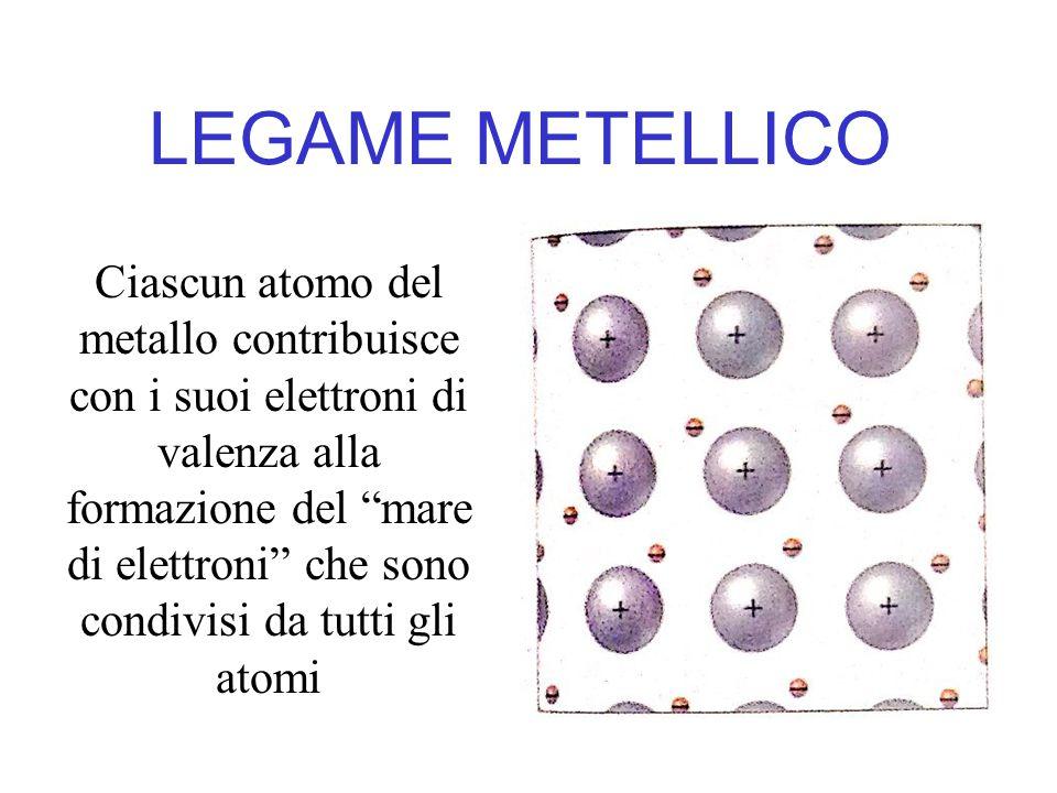 LEGAME METELLICO