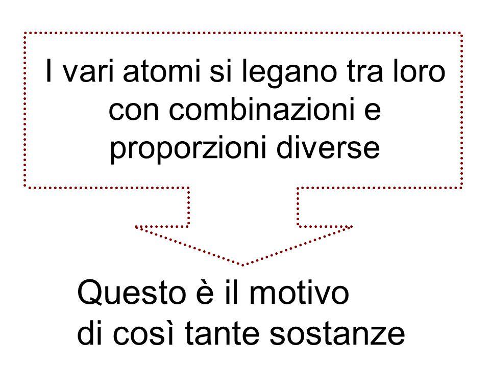 I vari atomi si legano tra loro con combinazioni e proporzioni diverse