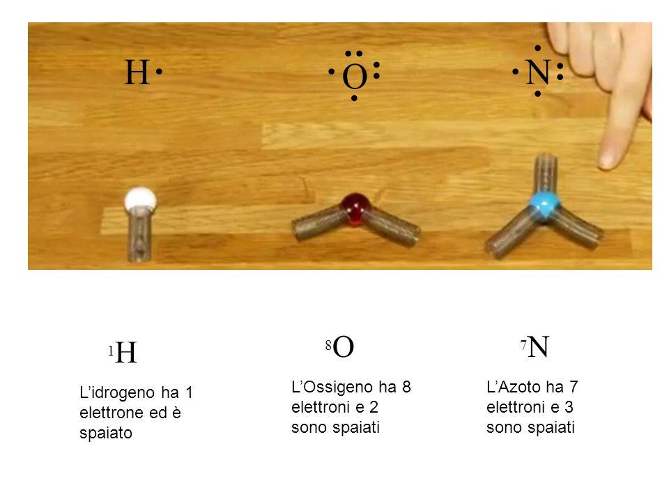 . . . . . . . . . . . H. . N. O. 8O. 7N. 1H. L'Ossigeno ha 8 elettroni e 2 sono spaiati.