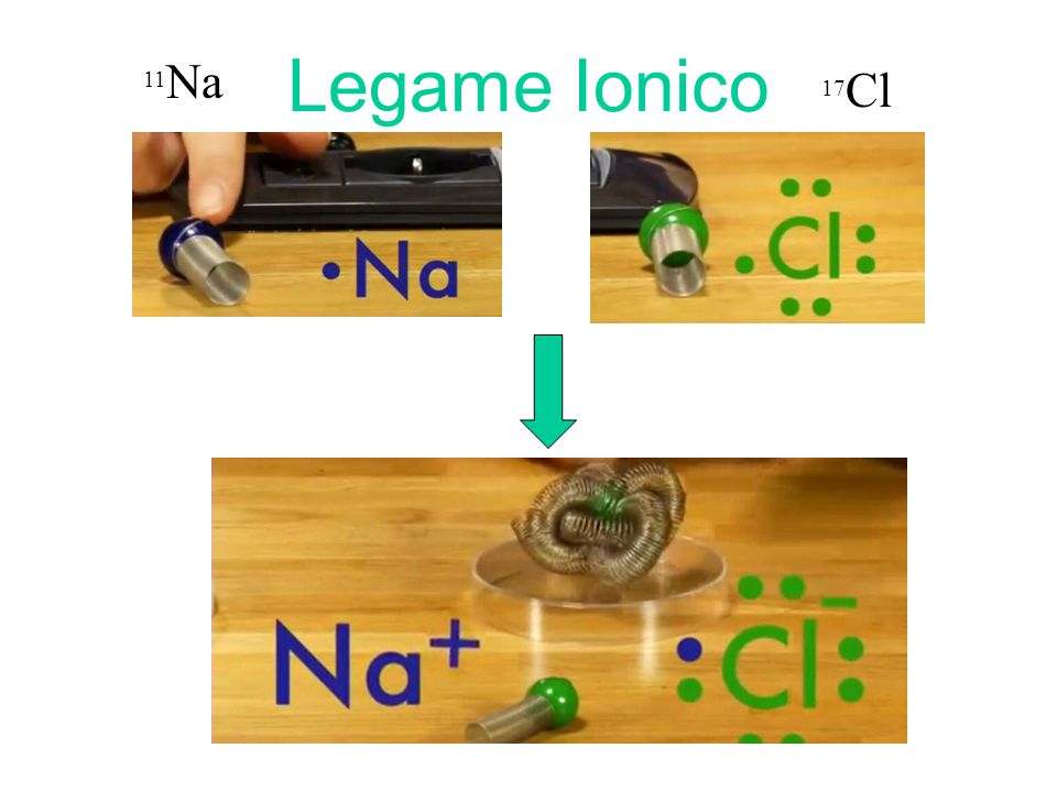 Legame Ionico 11Na 17Cl