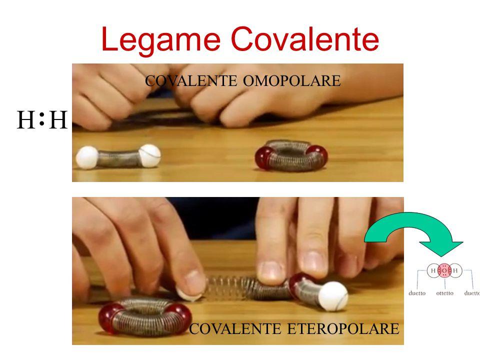 Legame Covalente COVALENTE OMOPOLARE . . H H COVALENTE ETEROPOLARE
