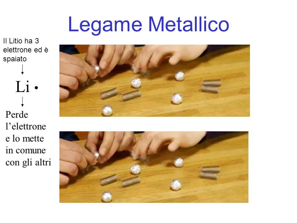 Legame Metallico Il Litio ha 3 elettrone ed è spaiato.