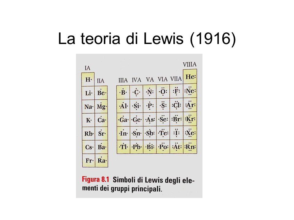 La teoria di Lewis (1916)