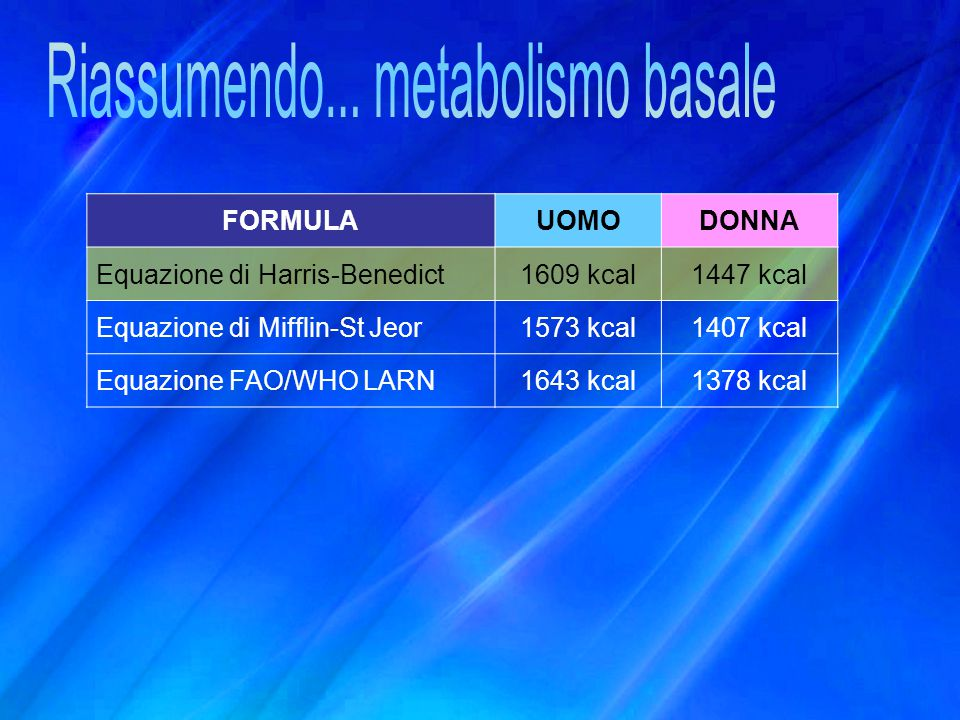 Riassumendo... metabolismo basale