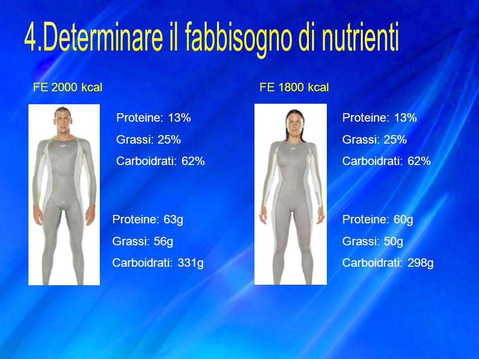 4.Determinare il fabbisogno di nutrienti