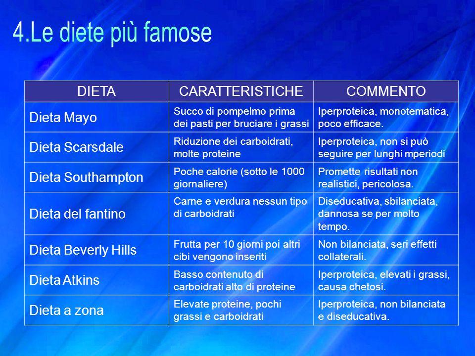 4.Le diete più famose DIETA CARATTERISTICHE COMMENTO Dieta Mayo