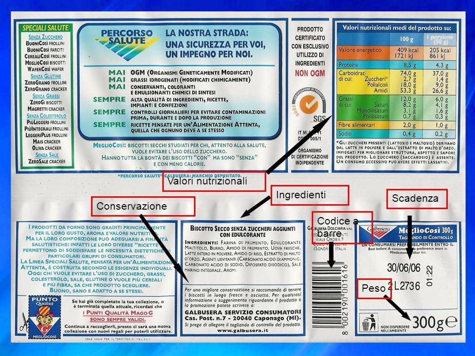 Valori nutrizionali Ingredienti Scadenza Conservazione Codice a barre Peso