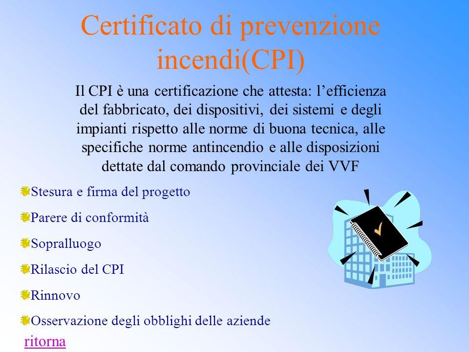 Certificato di prevenzione incendi(CPI)
