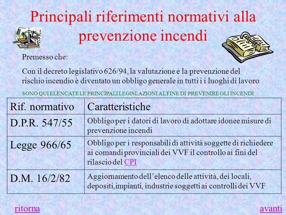 Principali riferimenti normativi alla prevenzione incendi