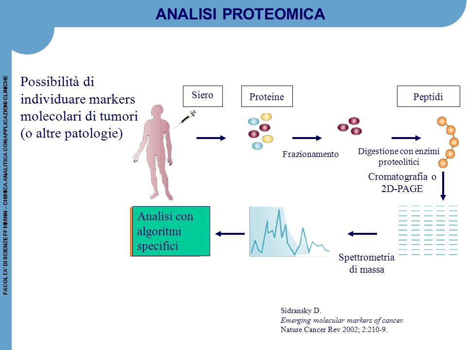 ANALISI PROTEOMICA Possibilità di individuare markers molecolari di tumori (o altre patologie) Siero.