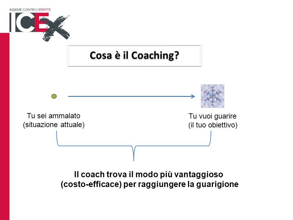 Cosa è il Coaching Il coach trova il modo più vantaggioso