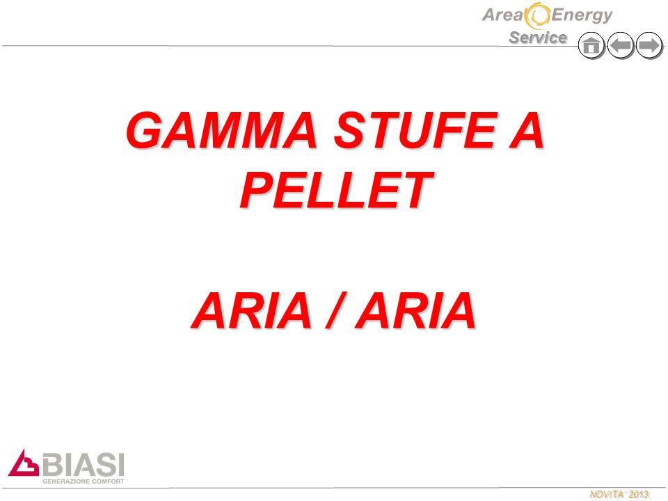 GAMMA STUFE A PELLET ARIA / ARIA