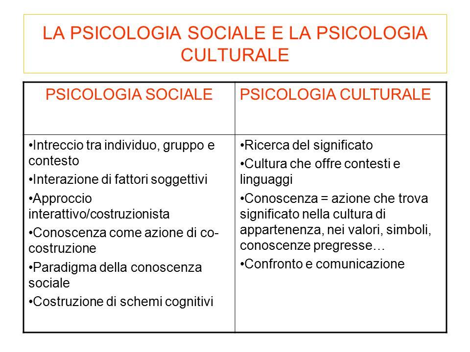 LA PSICOLOGIA SOCIALE E LA PSICOLOGIA CULTURALE