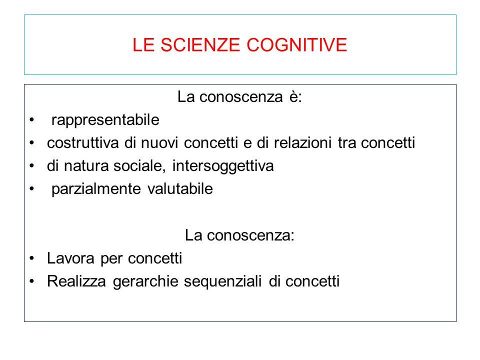 LE SCIENZE COGNITIVE La conoscenza è: rappresentabile