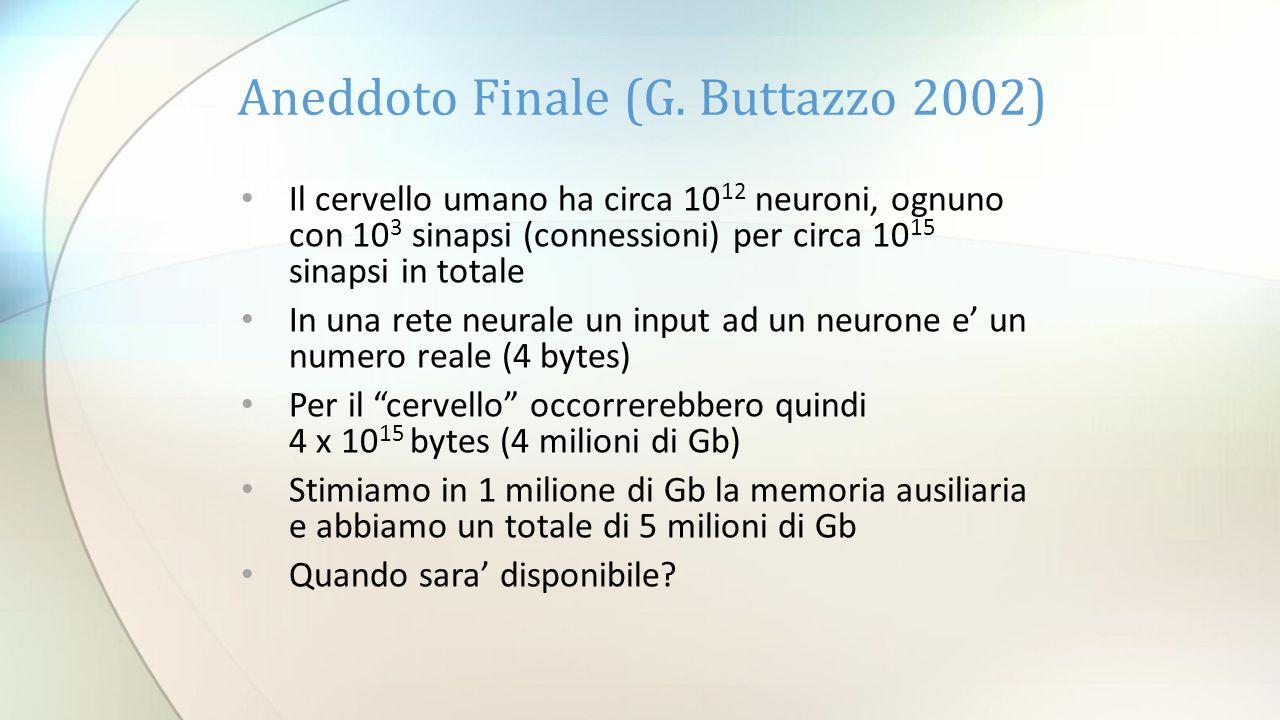 Aneddoto Finale (G. Buttazzo 2002)