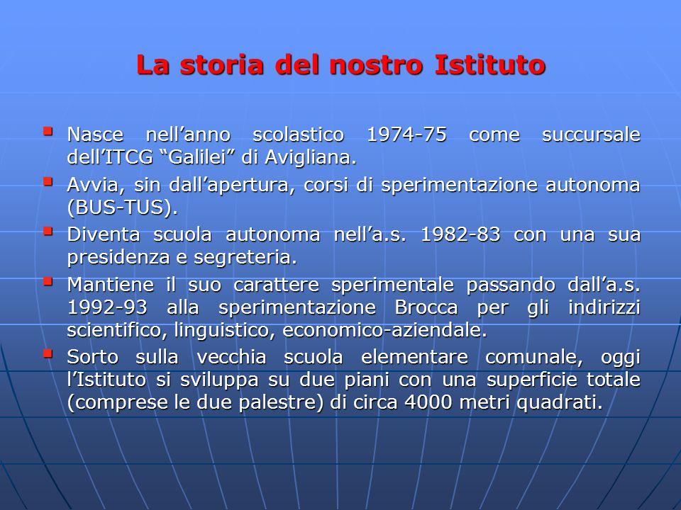 La storia del nostro Istituto