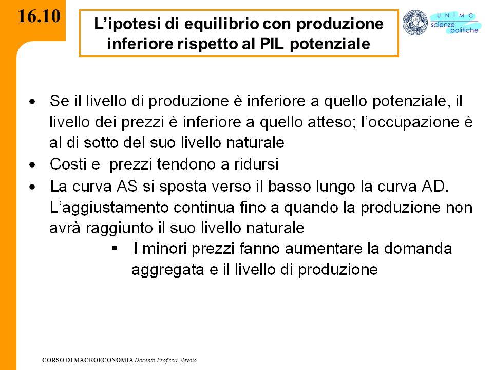 16.10 L'ipotesi di equilibrio con produzione