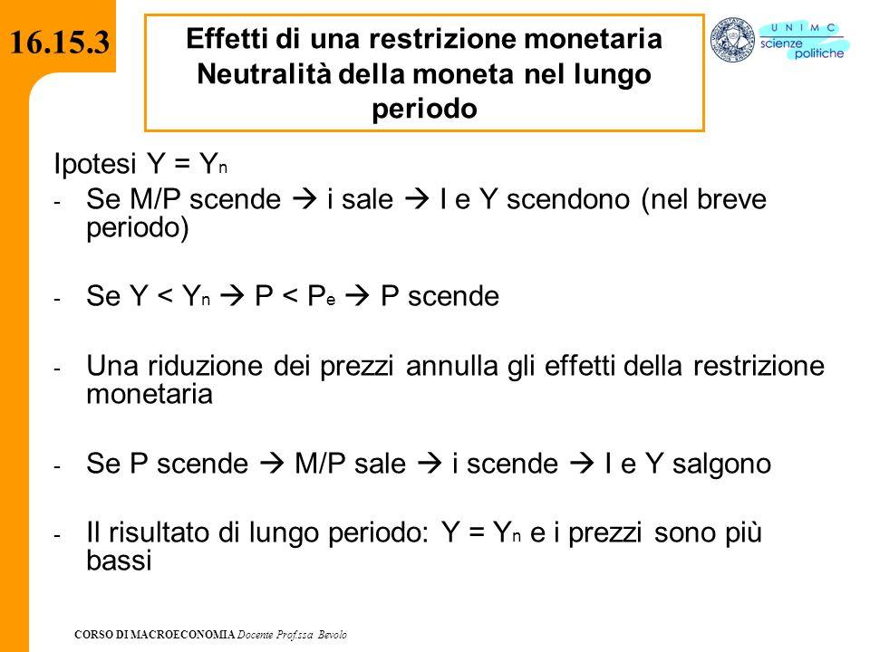 16.15.3 Effetti di una restrizione monetaria