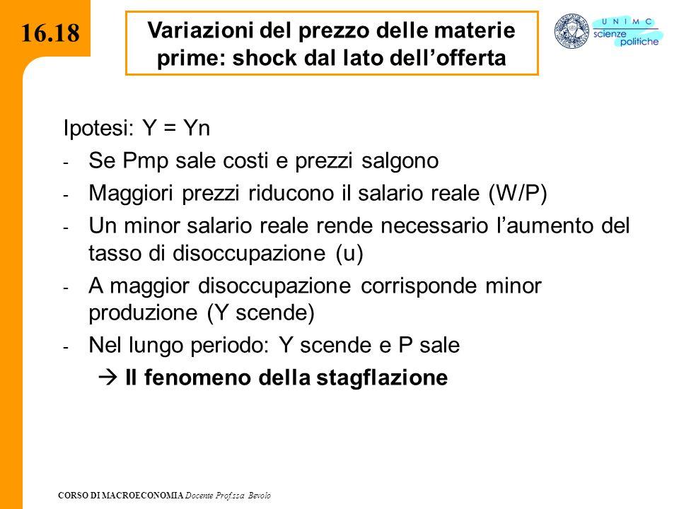 Variazioni del prezzo delle materie prime: shock dal lato dell'offerta