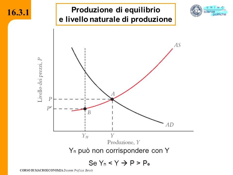 Produzione di equilibrio e livello naturale di produzione