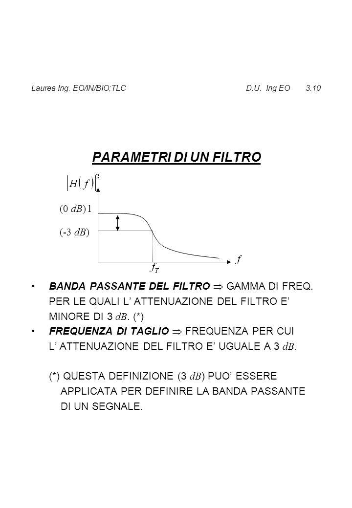 Laurea Ing. EO/IN/BIO;TLC D.U. Ing EO 3.10
