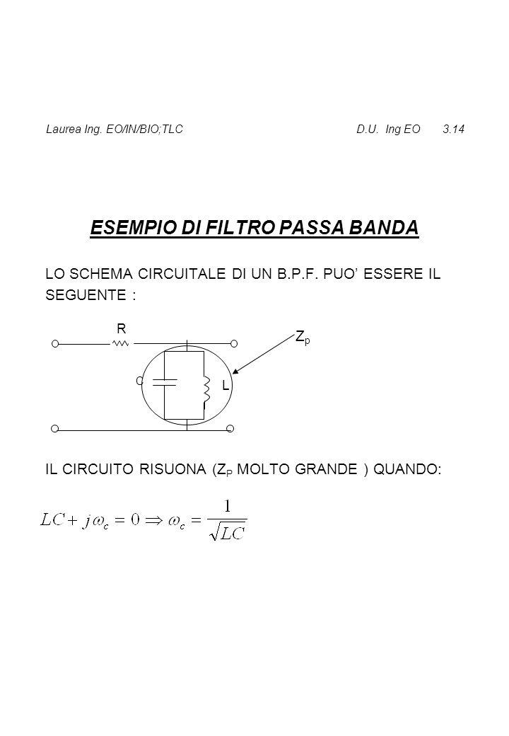 Laurea Ing. EO/IN/BIO;TLC D.U. Ing EO 3.14