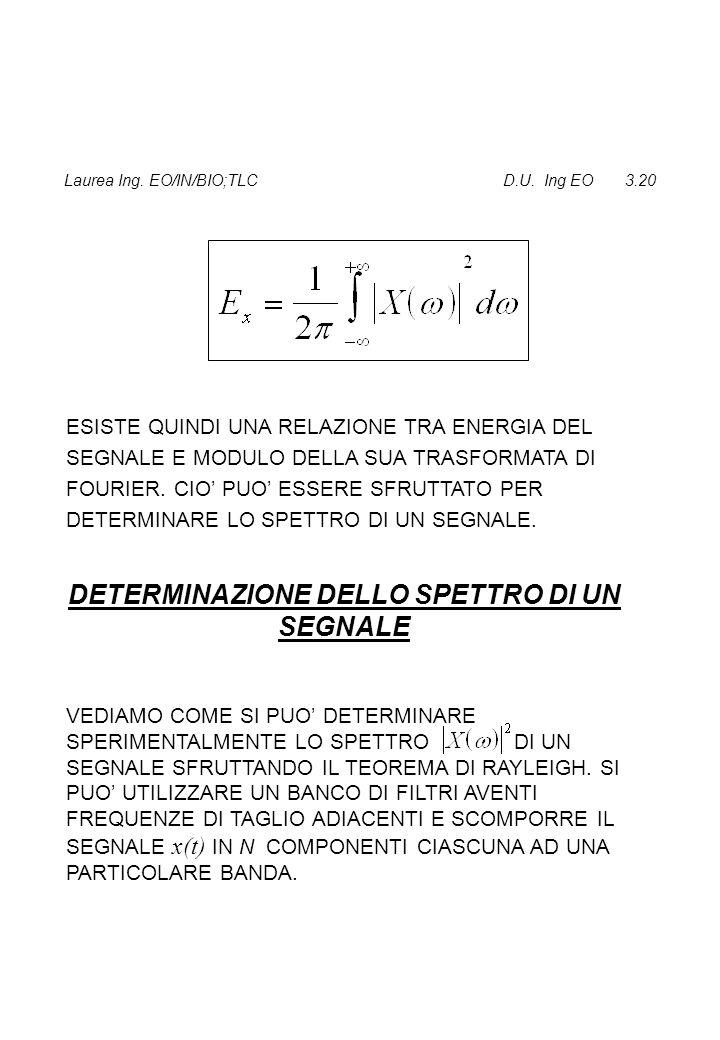 Laurea Ing. EO/IN/BIO;TLC D.U. Ing EO 3.20