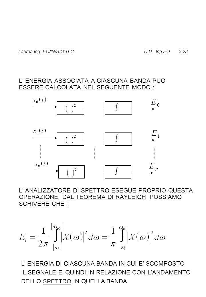Laurea Ing. EO/IN/BIO;TLC D.U. Ing EO 3.23