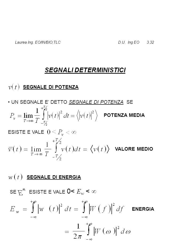 Laurea Ing. EO/IN/BIO;TLC D.U. Ing EO 3.32
