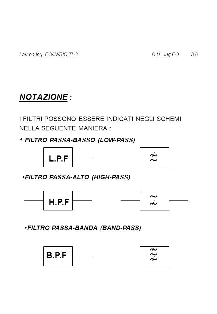 Laurea Ing. EO/IN/BIO;TLC D.U. Ing EO 3.6
