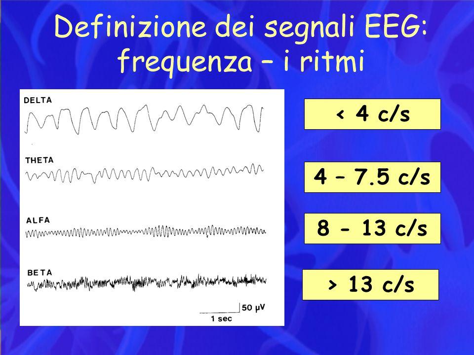 Definizione dei segnali EEG: frequenza – i ritmi