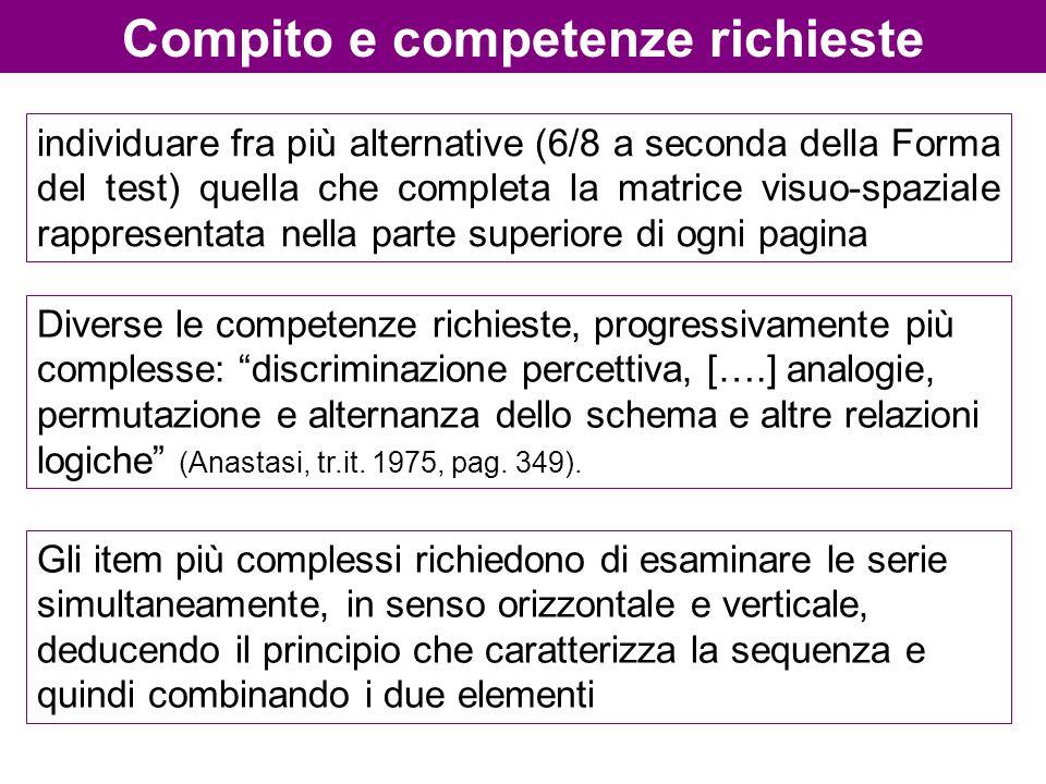 Compito e competenze richieste