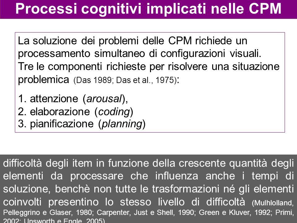 Processi cognitivi implicati nelle CPM