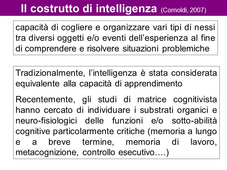 Il costrutto di intelligenza (Cornoldi, 2007)