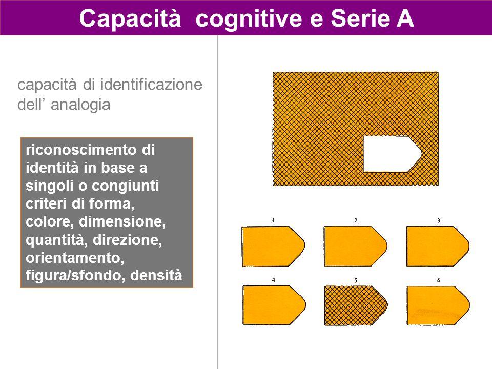 Capacità cognitive e Serie A