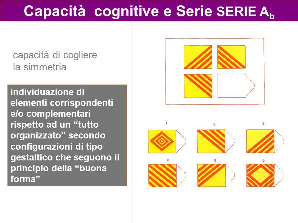 Capacità cognitive e Serie SERIE Ab