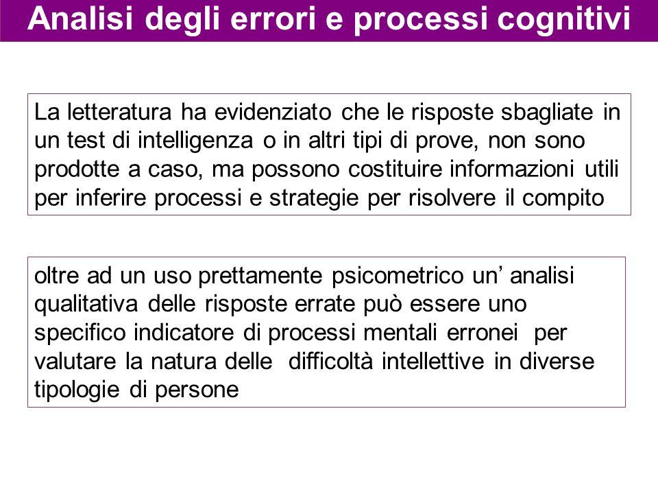 Analisi degli errori e processi cognitivi